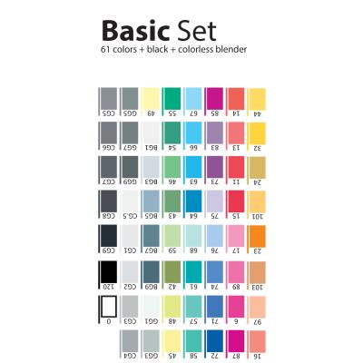 Graphmaster Grafikmarker 63er Basic Set